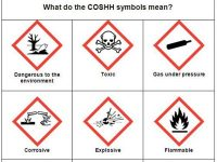 COSHH Training